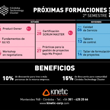 15% OFF en Cursos Convenio CTC + Kinetic