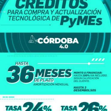 Línea de crédito para financiar la adquisición de software y hardware para socios y sus clientes
